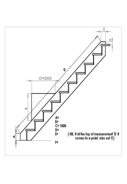 28 How To Measure For Stairs Carpets How To Measure A